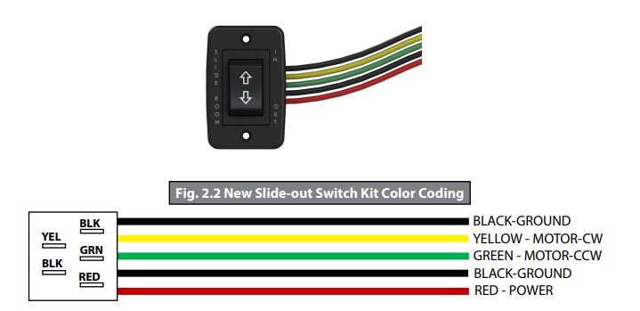 Is there a wiring diagram of the Lippert 243721 switch? (Lippert 243721  Black Six Prong Electric Slide Switch W/ Switch Plate)RVupgrades.com RV Parts & Accessories Q & A