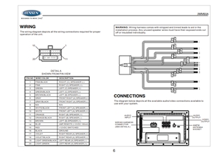 Does the JWM60A have the same wiring pin connections as the ... Jensen Pin Wiring Diagrams on accel ecm wire diagram, jensen cd3010x wiring harness, jensen speaker, jensen vm9312 wiring, jensen tools, jensen din 8 pin,