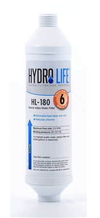 what is the micron rating for the Camco HL-180 In-Line Exterior RV Water Filter?  will it remove cysts?